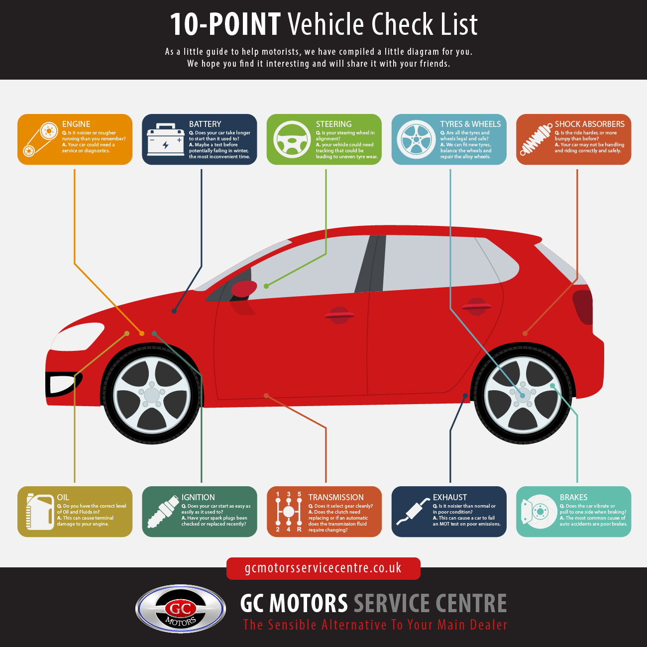 car-infographic